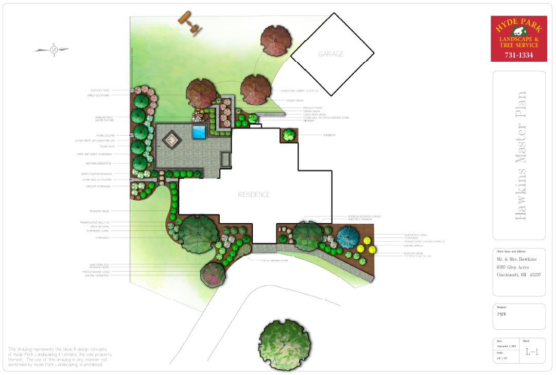 Professional landscape design services cincinnati oh for Landscape design services